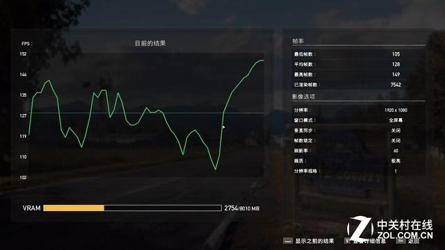 联想拯救者刃9000 GTI评测
