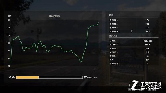 华硕ROG STRIX 2070评测 中高端性能猛兽