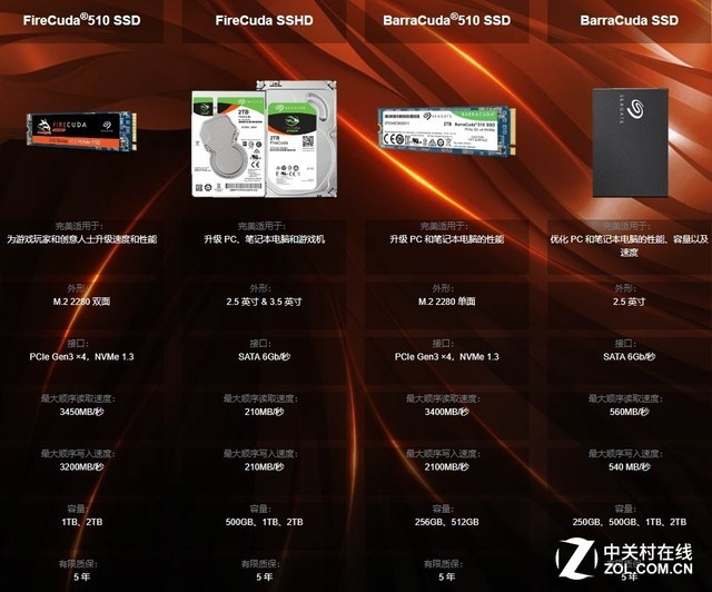 希捷发布酷鱼/酷玩510 NVMe SSD最大2TB