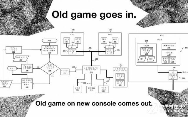 PS5或许可以兼容老游戏 就等索尼表态了