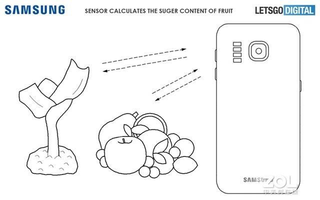 三星Galaxy S11可能带有光谱探测仪专利图曝光