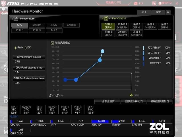 微星MEG X570 UNIFY评测 这个主板没有光