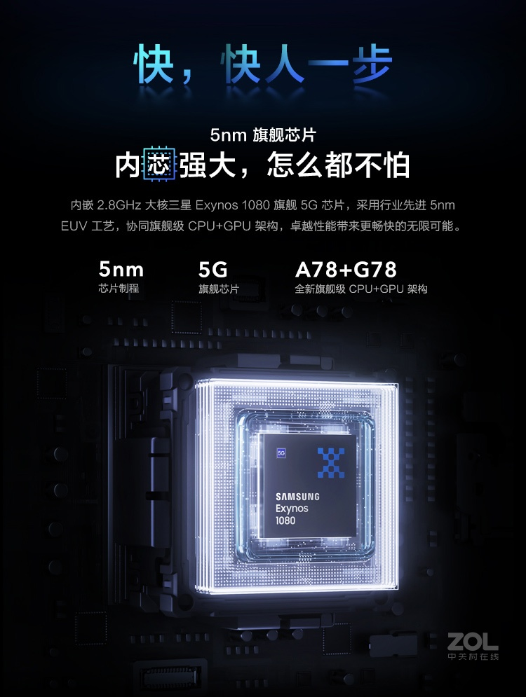 vivo X60(8GB/128GB/全网通/5G版)评测图解产品亮点图片17