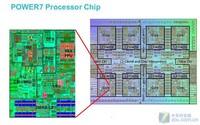 聚焦八核 IBM Power 7处理器应用何方?