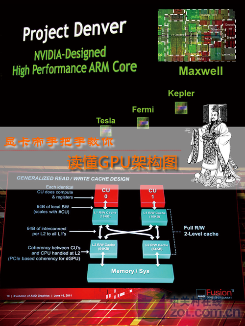 显卡帝手把手教你读懂GPU架构图