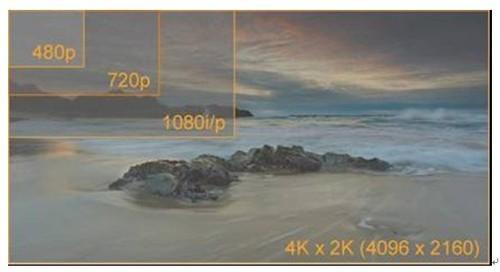 完美高清利器BelkinHDMI线材带来卓越视听享受